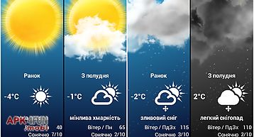 Weather for ukraine
