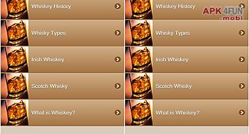 Best whisky guide