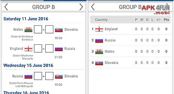 Table for euro 2016