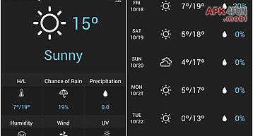 Style widget (weather/time)